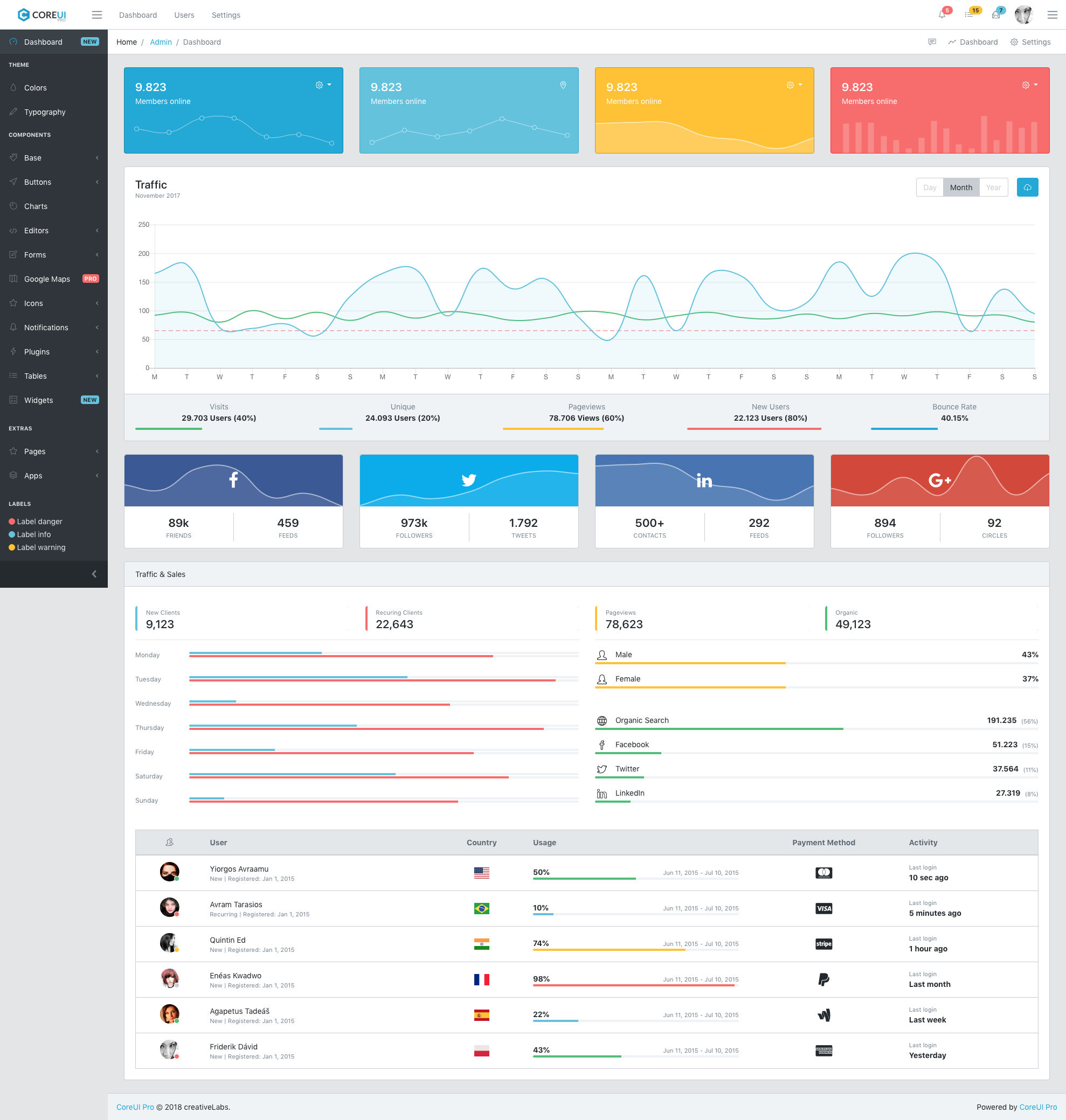 CoreUI is an Open Source Bootstrap Admin Template. It has pure and transparent code and offers 6 versions: HTML5 AJAX, HTML5, Angular 2+, React.js & Vue.js, .NET Core 2. CoreUI built in components and styles allows you to customize your project for almost any device.