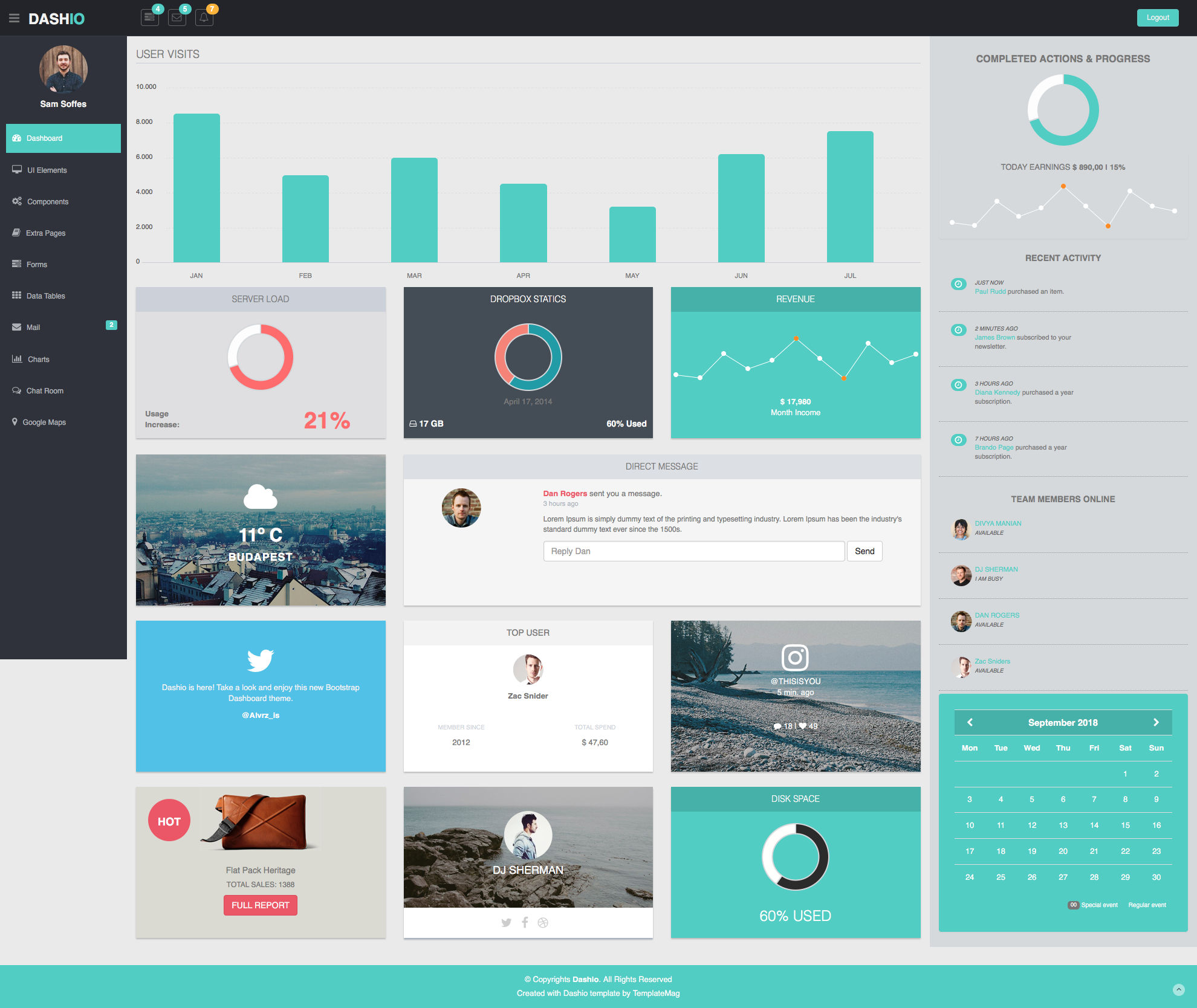 Dashio dashboard is fully responsive admin dashboard template created with Bootstrap. Dashio comes with 35+ well crafted pages required for creating a complete admin for your app. Dashio dashboard template comes with different size viewpoint which supports all the popular devices including mobile. Dashio dashboard free HTML template is fully responsive and retina ready.