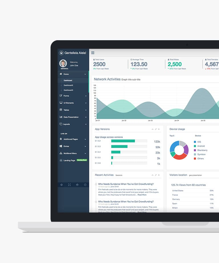 Gentellela Free responsive HTML5 Bootstrap Admin template