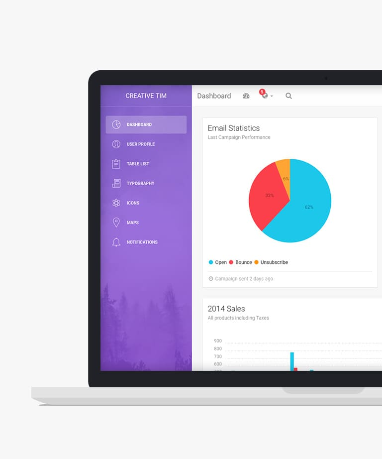 Light Bootstrap Dashboard Free responsive HTML5 Bootstrap Admin template